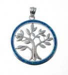 BFOP28 tree of life