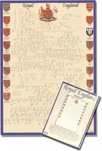 Royal England Wallchart